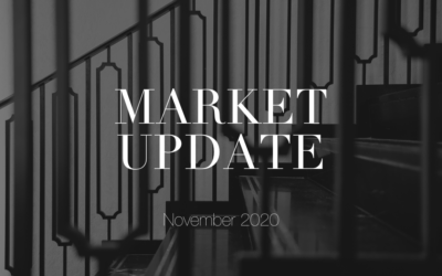 November 2020 Market Snapshot